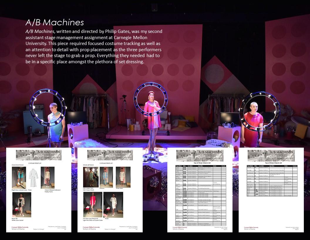 JuanCarlos Contreras - AB Machines portfolio